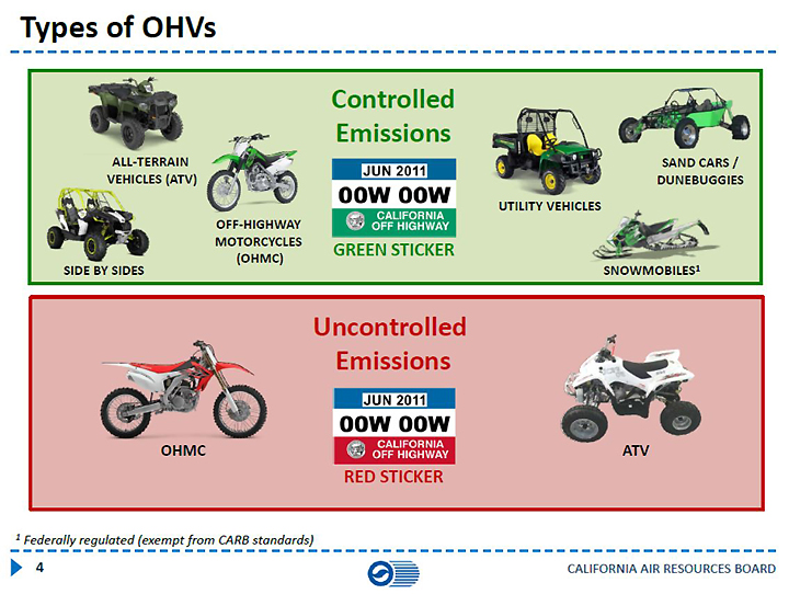 Life as we currently know it emissions controlled ohvs are granted green stickers while uncontrolled ohvs such as motocross and closed course off road