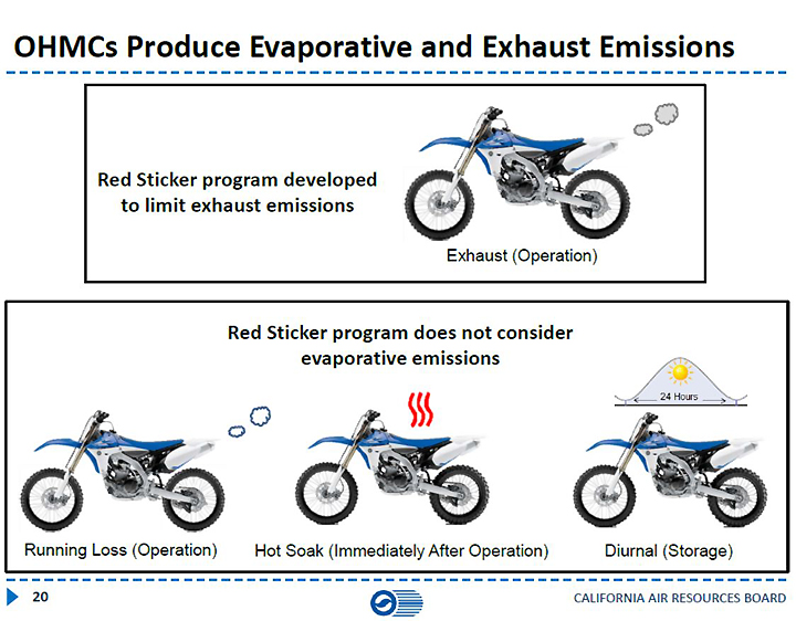Under current emissions regulations, much of the potential emissions of a  Red Sticker OHV are not accounted for. SOURCE: ARB RED STICKER OFF-HIGHWAY  ...