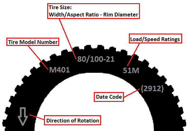 How Dirt Bike Tire Sizes Work Breaking Down Numbers Dirt Bikes