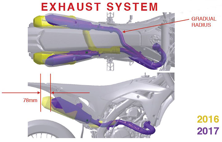 Exhaust System 2017 Crf450r 08 11 2016