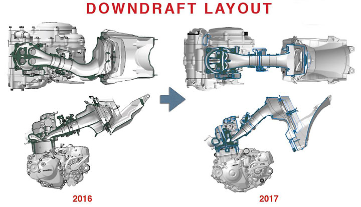 2017 Honda Crf450r Arrives. Intakesystem2017crf450r08112016. Honda. Honda Crf 450 Engine Diagram At Scoala.co